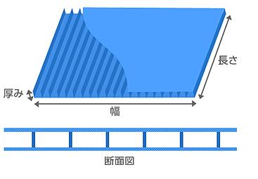 FireShot Capture 114 - プラダン(ダンプラ)とは? I プラ_ - https___pladan.notosiki.co.jp_contents_guide_about.html