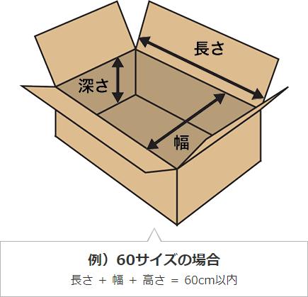 宅配60サイズのダンボール箱を安く買う方法