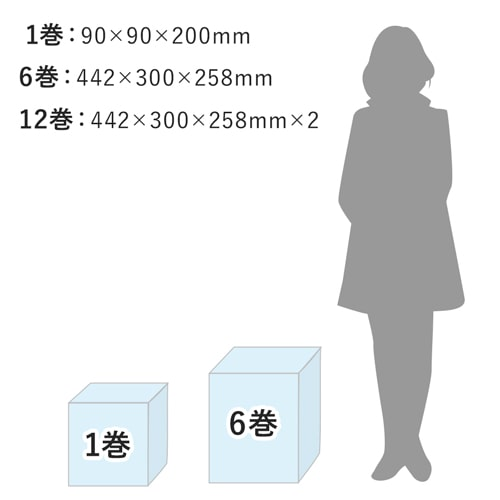 エアークッションフィルム(ピロー型・150×200mm)200m巻(約1,333粒分) ※「ACU-MAKE/ACU-MAKE02」専用