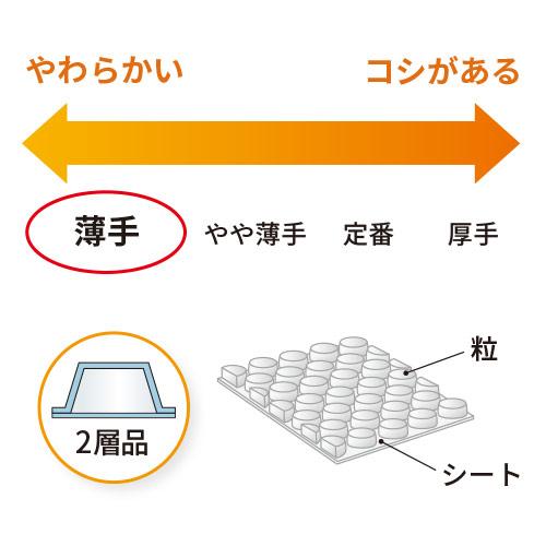 プチプチ 平袋品(A4)外側極小粒 ※キャンペーン価格