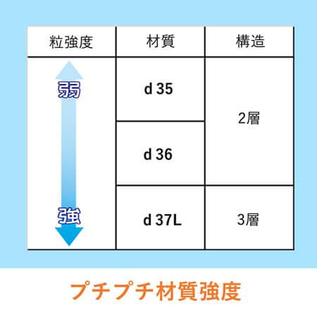【法人・個人事業主専用サンプル】プチプチ材質見本